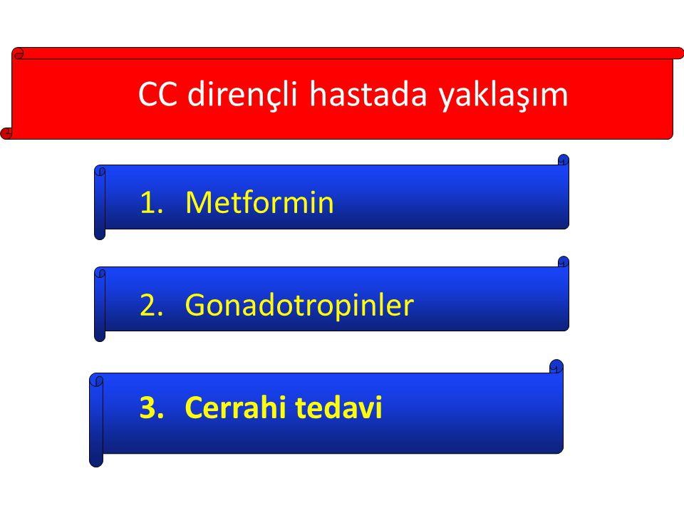 CC Dirençli Hastalarda Tedavide Metformin/LOD RCT LOD+plasebo Metformin +Diag L/S Ovulasyon%54.8 % 53.3 Gebelik /siklus % 13.4 % 21.8 Gebelik kümülatif %56.4 % 72.2 Abortus % 29.0 %9.3 Canlı doğum(gebelik başına) %64.5%82.1 Palomba S, J Clin Endocrinol Metab 2004; 89:4801
