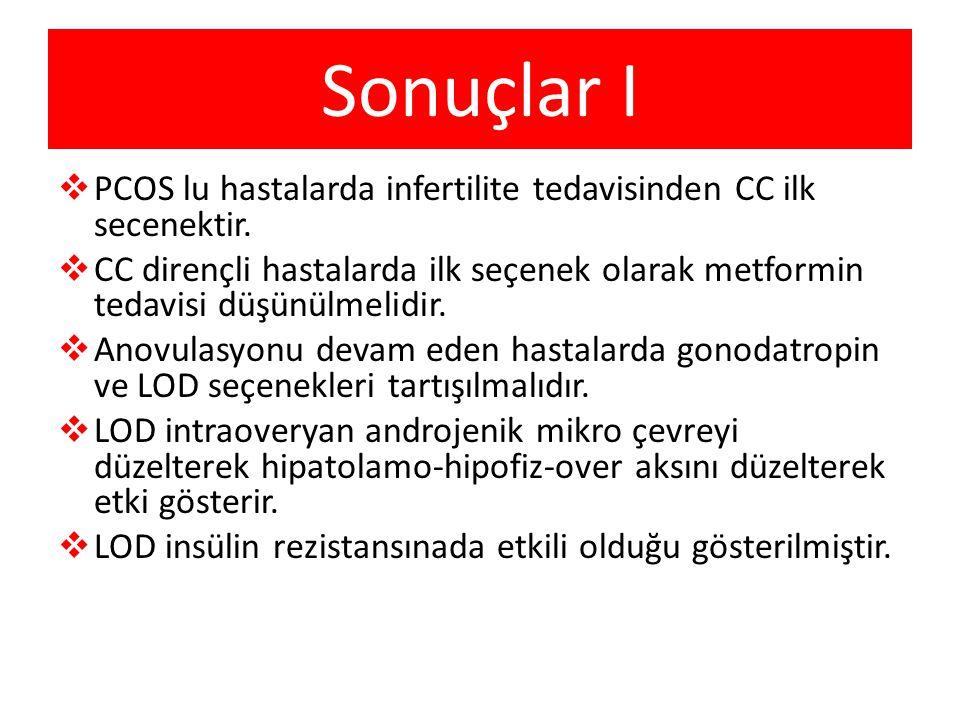 Sonuçlar I  PCOS lu hastalarda infertilite tedavisinden CC ilk secenektir.  CC dirençli hastalarda ilk seçenek olarak metformin tedavisi düşünülmeli