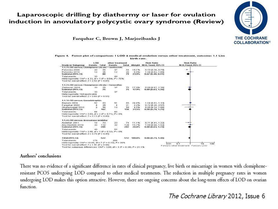 CC dirençli hastalarda tedavide Gonadotropin/LOD • 3-6 siklus FSH kullanımlarında 6.