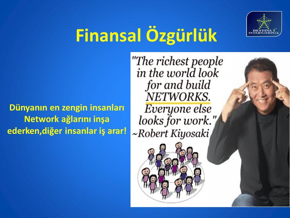 Sağlıklı Yaşamak Finansal Özgürlük Finansal Özgürlük Yaşam Kalitesi Yaşam Kalitesi Hayallerinizi Gerçekleştirin.