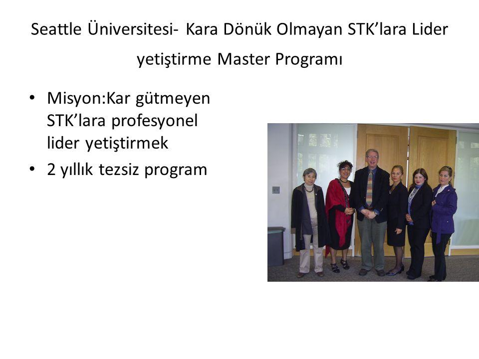 Seattle Üniversitesi- Kara Dönük Olmayan STK'lara Lider yetiştirme Master Programı • Misyon:Kar gütmeyen STK'lara profesyonel lider yetiştirmek • 2 yıllık tezsiz program
