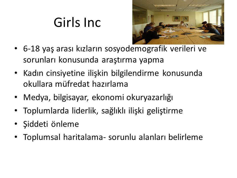 Girls Inc • 6-18 yaş arası kızların sosyodemografik verileri ve sorunları konusunda araştırma yapma • Kadın cinsiyetine ilişkin bilgilendirme konusunda okullara müfredat hazırlama • Medya, bilgisayar, ekonomi okuryazarlığı • Toplumlarda liderlik, sağlıklı ilişki geliştirme • Şiddeti önleme • Toplumsal haritalama- sorunlu alanları belirleme