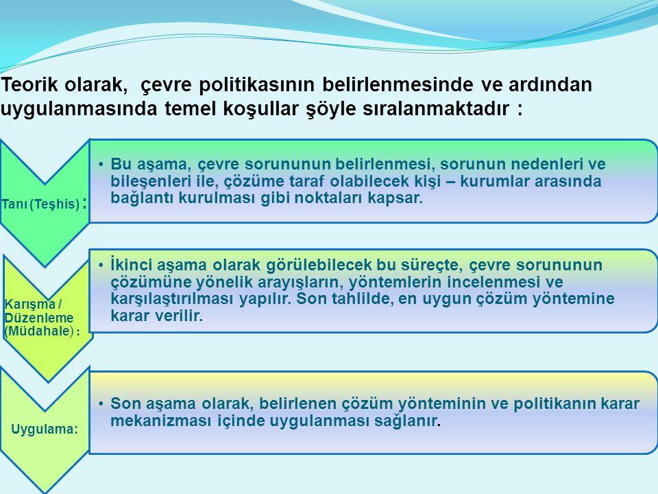 Teorik olarak, çevre politikasının belirlenmesinde ve ardından uygulanmasında temel koşullar şöyle sıralanmaktadır : Tanı (Teşhis) : •Bu aşama, çevre