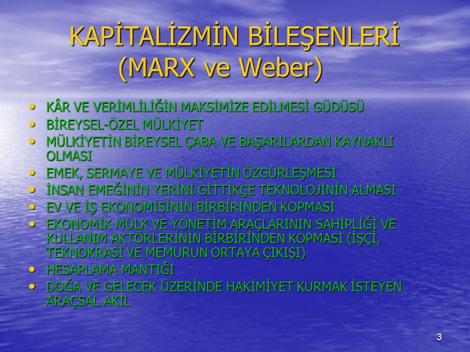3 KAPİTALİZMİN BİLEŞENLERİ (MARX ve Weber) KAPİTALİZMİN BİLEŞENLERİ (MARX ve Weber) • KÂR VE VERİMLİLİĞİN MAKSİMİZE EDİLMESİ GÜDÜSÜ • BİREYSEL-ÖZEL MÜLKİYET • MÜLKİYETİN BİREYSEL ÇABA VE BAŞARILARDAN KAYNAKLI OLMASI • EMEK, SERMAYE VE MÜLKİYETİN ÖZGÜRLEŞMESİ • İNSAN EMEĞİNİN YERİNİ GİTTİKÇE TEKNOLOJİNİN ALMASI • EV VE İŞ EKONOMİSİNİN BİRBİRİNDEN KOPMASI • EKONOMİK MÜLK VE YÖNETİM ARAÇLARININ SAHİPLİĞİ VE KULLANIM AKTÖRLERİNİN BİRBİRİNDEN KOPMASI (İŞÇİ, TEKNOKRASİ VE MEMURUN ORTAYA ÇIKIŞI) • HESAPLAMA MANTIĞI • DOĞA VE GELECEK ÜZERİNDE HAKİMİYET KURMAK İSTEYEN ARAÇSAL AKIL