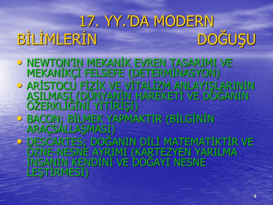 4 17.YY.'DA MODERN BİLİMLERİN DOĞUŞU 17.