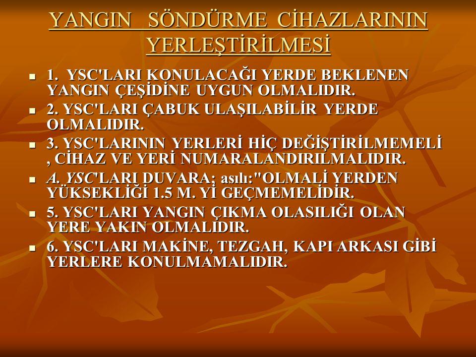 YANGIN SÖNDÜRME CİHAZLARININ YERLEŞTİRİLMESİ  1.