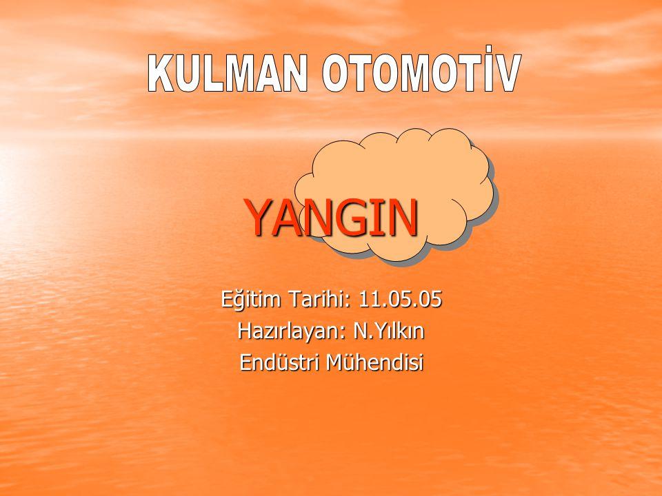 YANMA • Maddenin, ısı ve oksijenle birleşmesi sonucu oluşan kimyasal bir olaydır.