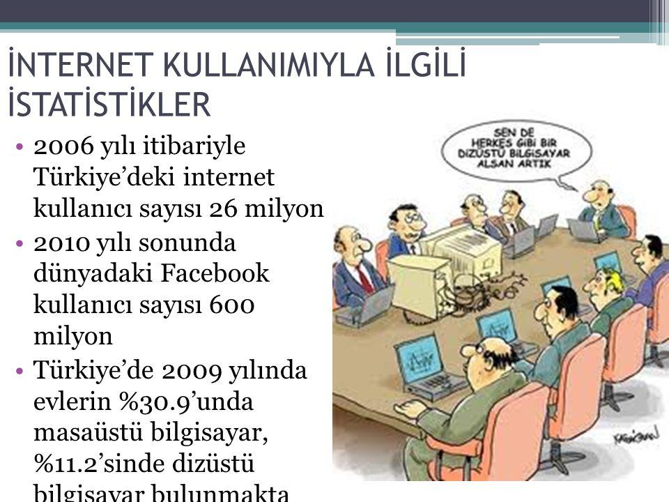 İNTERNET KULLANIMIYLA İLGİLİ İSTATİSTİKLER •2006 yılı itibariyle Türkiye'deki internet kullanıcı sayısı 26 milyon •2010 yılı sonunda dünyadaki Faceboo