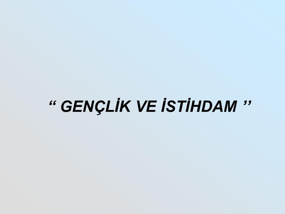 """"""" GENÇLİK VE İSTİHDAM ''"""