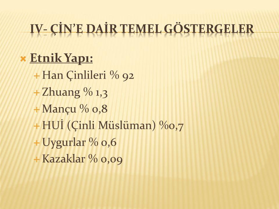  Etnik Yapı:  Han Çinlileri % 92  Zhuang % 1,3  Mançu % 0,8  HUİ (Çinli Müslüman) %0,7  Uygurlar % 0,6  Kazaklar % 0,09