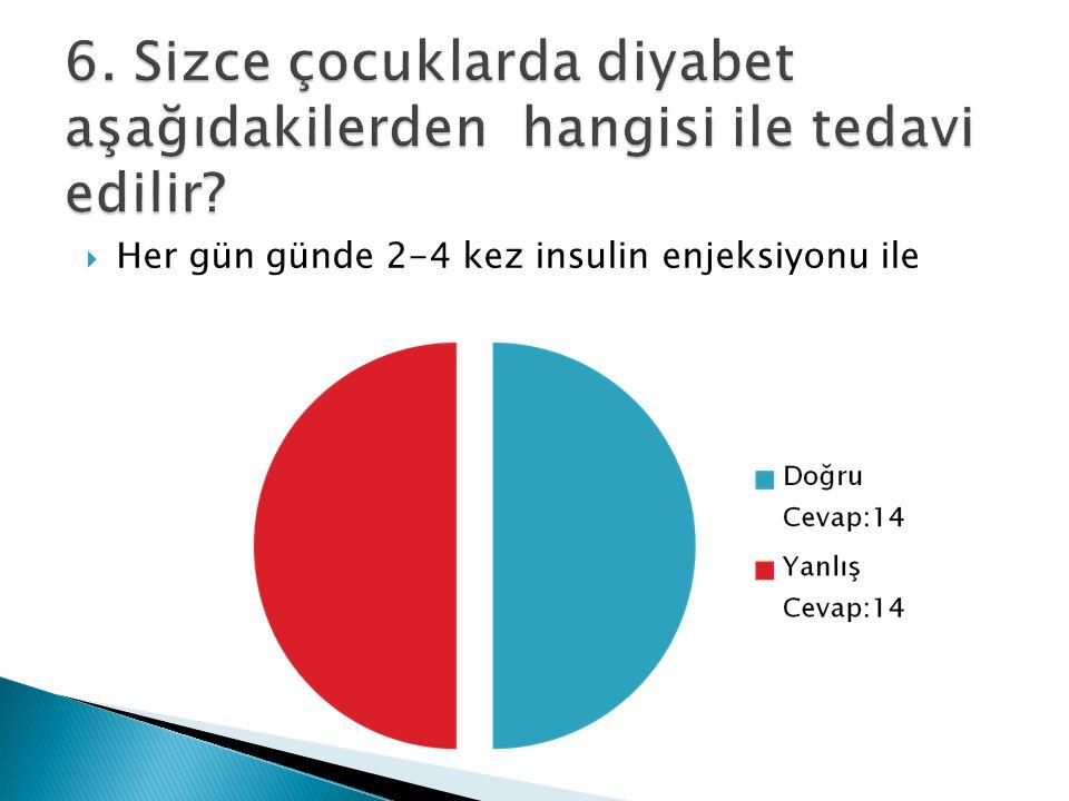  Her gün günde 2-4 kez insulin enjeksiyonu ile