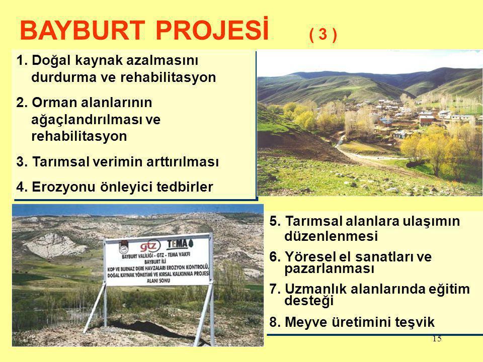 30.06.201415 1. Doğal kaynak azalmasını durdurma ve rehabilitasyon 2. Orman alanlarının ağaçlandırılması ve rehabilitasyon 3. Tarımsal verimin arttırı