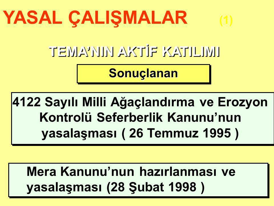 30.06.201418 YASAL ÇALIŞMALAR (1) 4122 Sayılı Milli Ağaçlandırma ve Erozyon Kontrolü Seferberlik Kanunu'nun yasalaşması ( 26 Temmuz 1995 ) Mera Kanunu