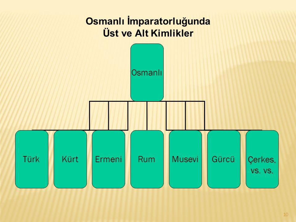 10 Osmanlı İmparatorluğunda Üst ve Alt Kimlikler Osmanlı TürkKürtErmeniRumMuseviGürcüÇerkes, vs.