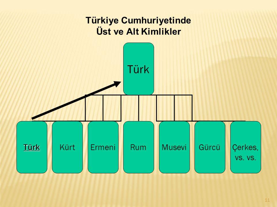 11 Türkiye Cumhuriyetinde Üst ve Alt Kimlikler Türk TürkKürtErmeniRumMuseviGürcüÇerkes, vs.