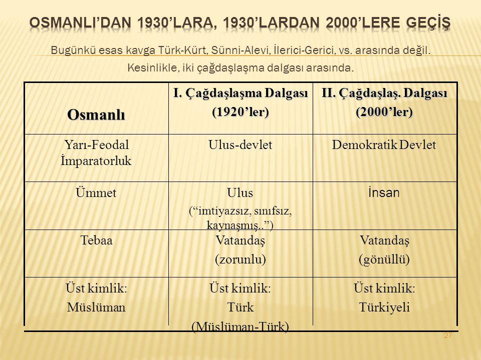27 Bugünkü esas kavga Türk-Kürt, Sünni-Alevi, İlerici-Gerici, vs. arasında değil. Kesinlikle, iki çağdaşlaşma dalgası arasında. Üst kimlik: Türkiyeli