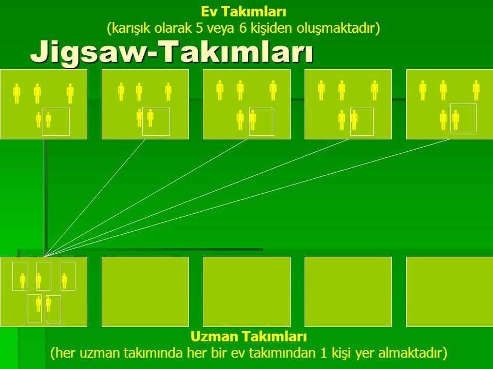 Jigsaw-Takımları                               Ev Takımları (karışık olarak 5 veya 6