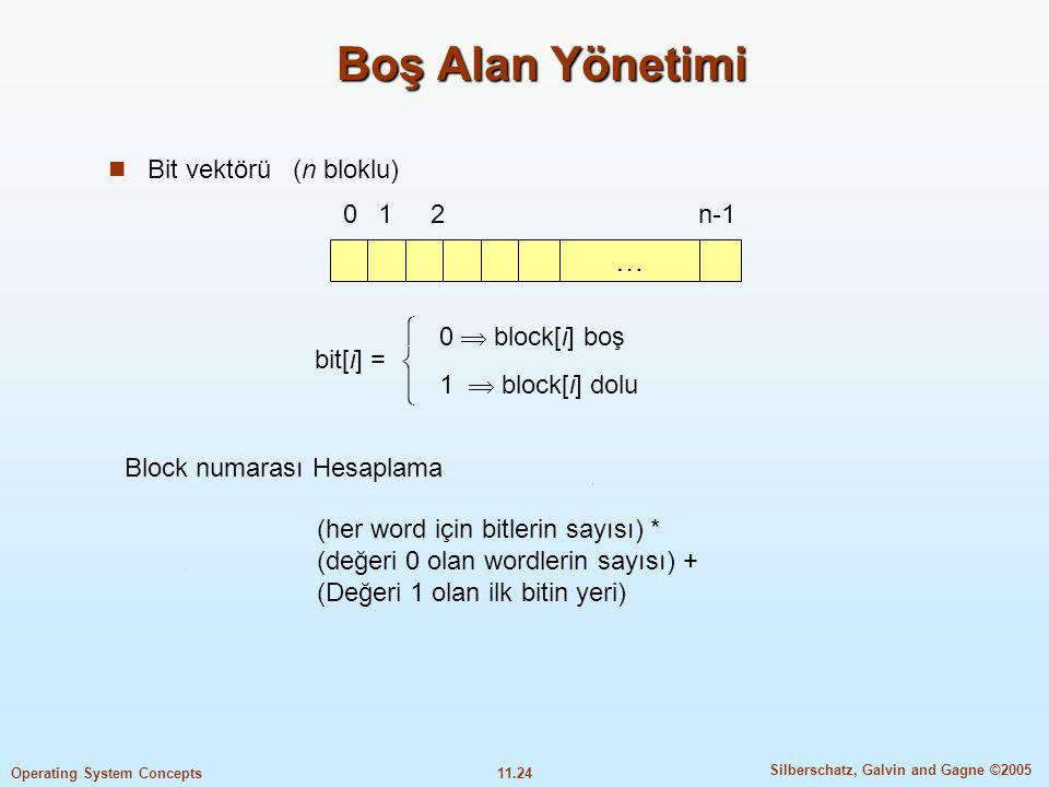 11.24 Silberschatz, Galvin and Gagne ©2005 Operating System Concepts Boş Alan Yönetimi  Bit vektörü (n bloklu) … 012n-1 bit[i] =  0  block[i] boş