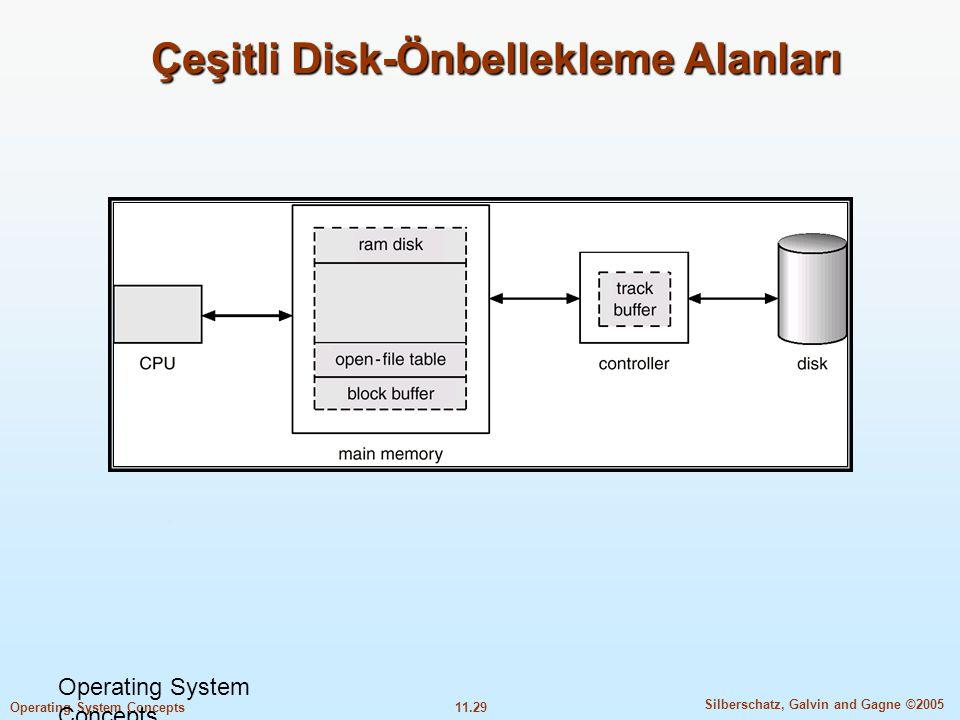11.29 Silberschatz, Galvin and Gagne ©2005 Operating System Concepts Çeşitli Disk-Önbellekleme Alanları