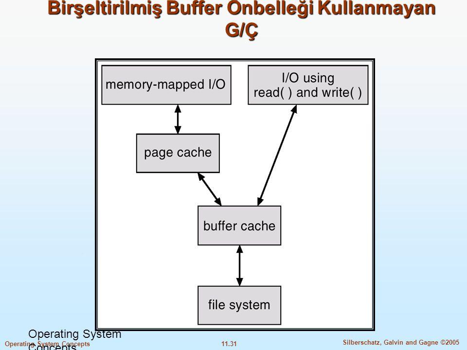 11.31 Silberschatz, Galvin and Gagne ©2005 Operating System Concepts Birşeltirilmiş Buffer Önbelleği Kullanmayan G/Ç
