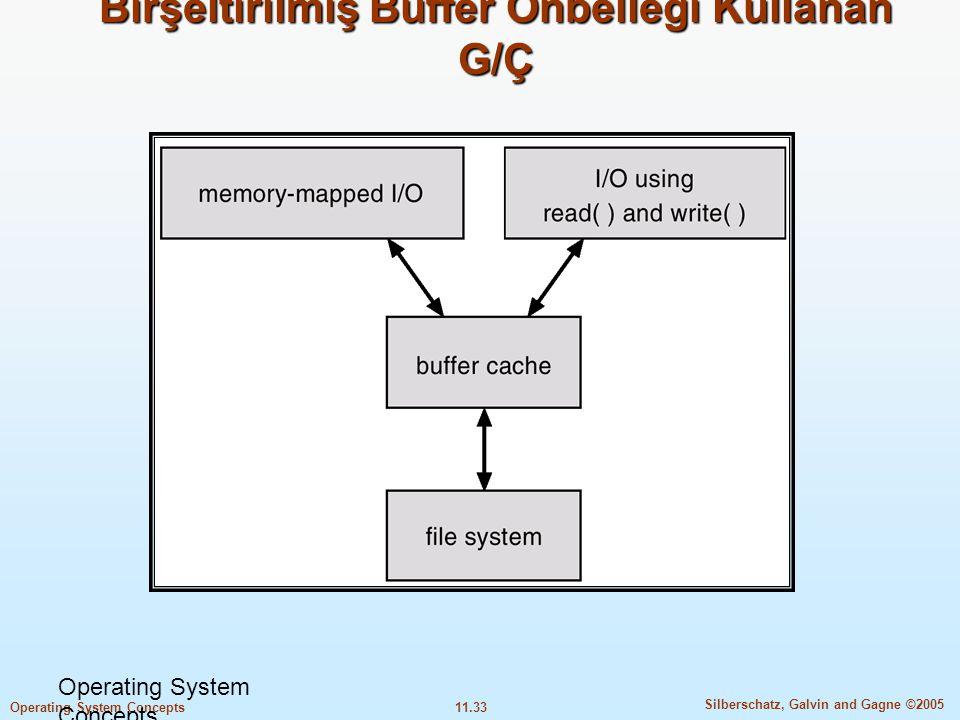 11.33 Silberschatz, Galvin and Gagne ©2005 Operating System Concepts Birşeltirilmiş Buffer Önbelleği Kullanan G/Ç