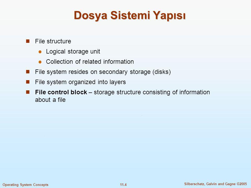 11.35 Silberschatz, Galvin and Gagne ©2005 Operating System Concepts Kayıt Yapılı Dosya Sistemleri  Kayıt yapılı dosya sistemleri dosya sisteminde yapılan her güncellemeyi bir işlem olarak kaydeder.