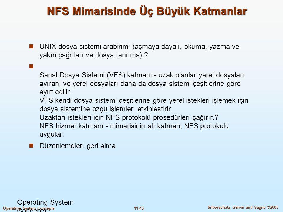 11.43 Silberschatz, Galvin and Gagne ©2005 Operating System Concepts NFS Mimarisinde Üç Büyük Katmanlar  UNIX dosya sistemi arabirimi (açmaya dayalı,