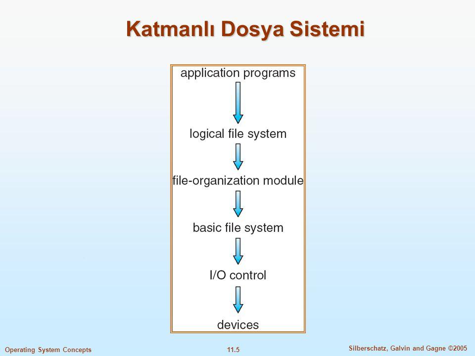 11.36 Silberschatz, Galvin and Gagne ©2005 Operating System Concepts The Sun Network Dosya Sistemi(NFS)  LAN üzerinden uzaktan dosya (veya WAN) erişmek için bir uygulama ve yazılım sisteminin bir şartnamesidir.