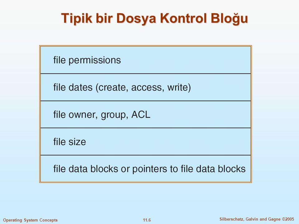 11.7 Silberschatz, Galvin and Gagne ©2005 Operating System Concepts Bellekte tutula Dosya Sistemi Yapıları Etkinlik için bellek kullanımı önemlidir: (a) Dosya açılması, (b) Dosya okunması