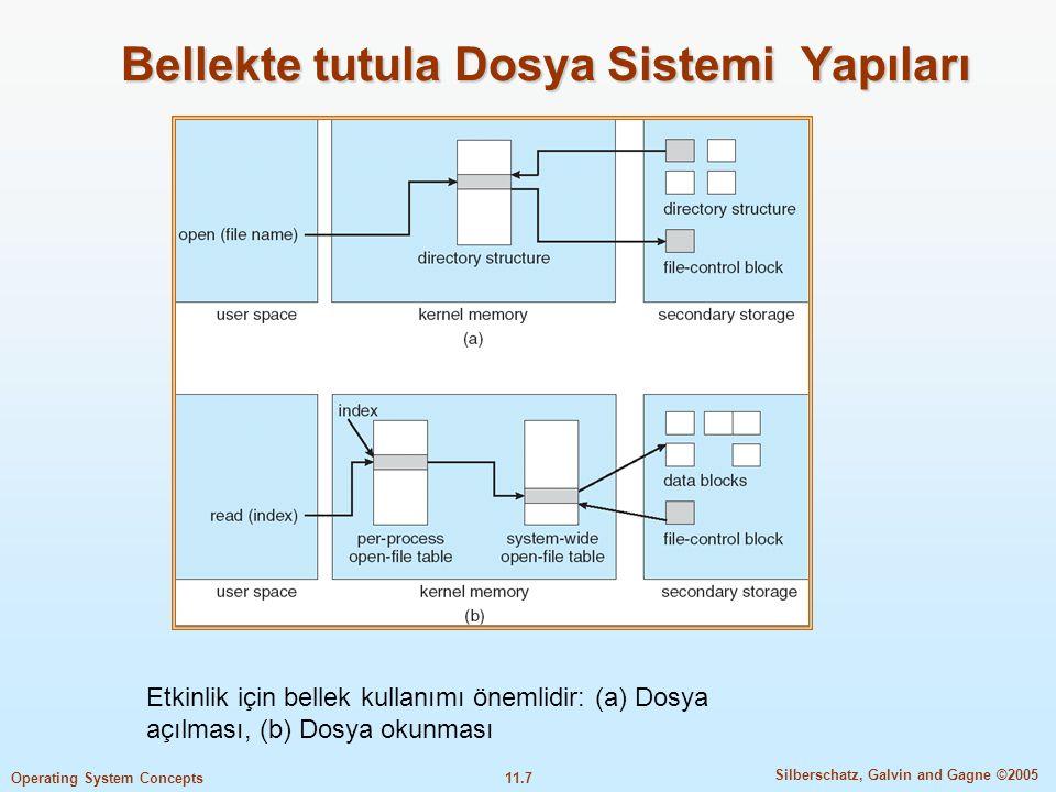 11.7 Silberschatz, Galvin and Gagne ©2005 Operating System Concepts Bellekte tutula Dosya Sistemi Yapıları Etkinlik için bellek kullanımı önemlidir: (