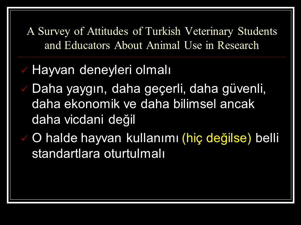 A Survey of Attitudes of Turkish Veterinary Students and Educators About Animal Use in Research  Hayvan deneyleri olmalı  Daha yaygın, daha geçerli,