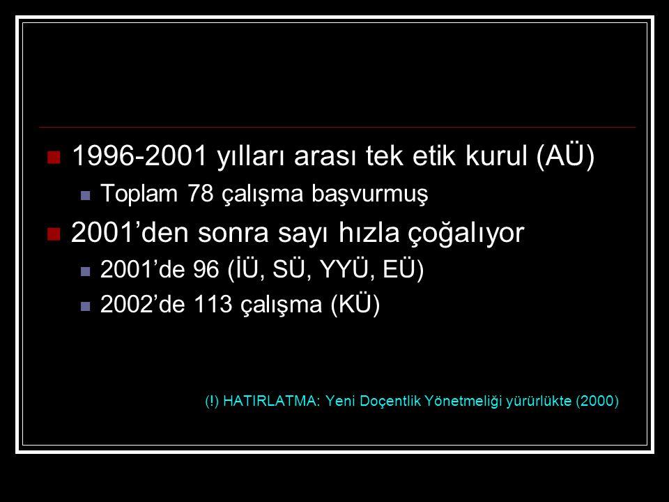  1996-2001 yılları arası tek etik kurul (AÜ)  Toplam 78 çalışma başvurmuş  2001'den sonra sayı hızla çoğalıyor  2001'de 96 (İÜ, SÜ, YYÜ, EÜ)  200
