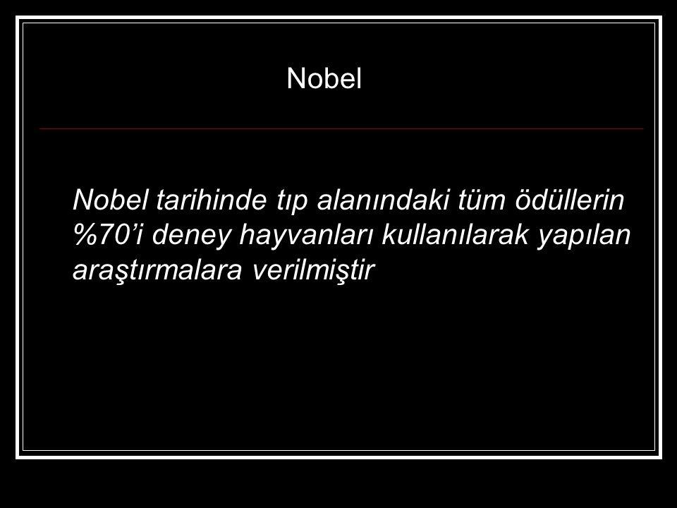 Nobel tarihinde tıp alanındaki tüm ödüllerin %70'i deney hayvanları kullanılarak yapılan araştırmalara verilmiştir Nobel