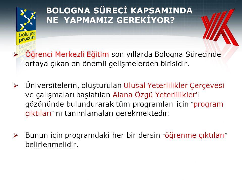 BOLOGNA SÜRECİ KAPSAMINDA NE YAPMAMIZ GEREKİYOR.