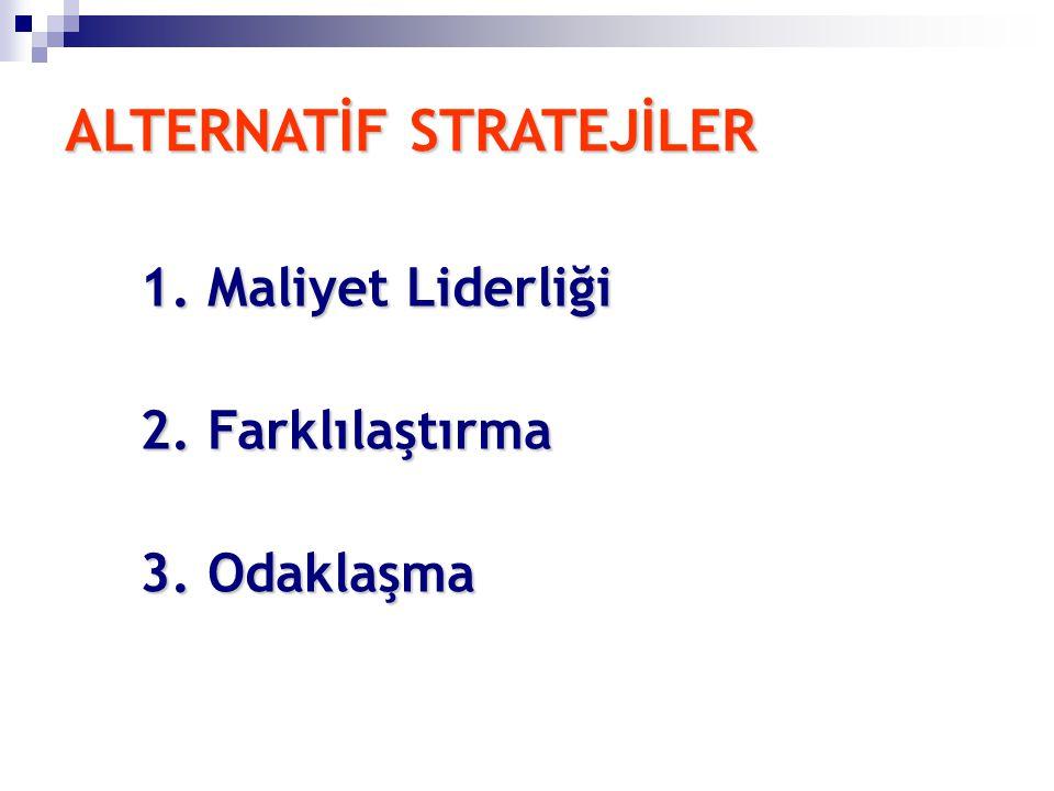 ALTERNATİF STRATEJİLER 1. Maliyet Liderliği 2. Farklılaştırma 3. Odaklaşma