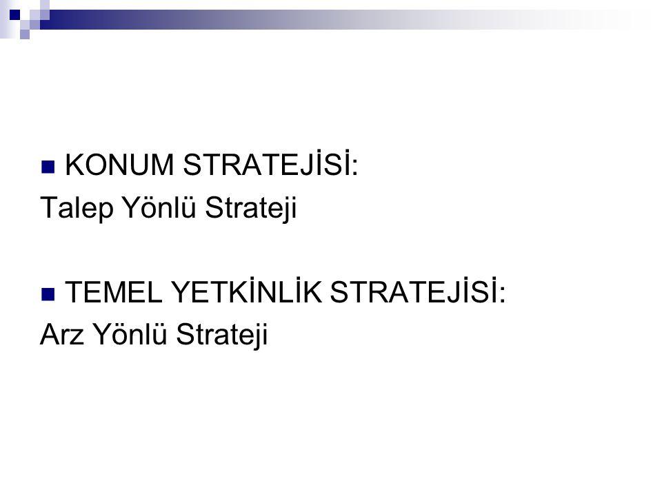  KONUM STRATEJİSİ: Talep Yönlü Strateji  TEMEL YETKİNLİK STRATEJİSİ: Arz Yönlü Strateji