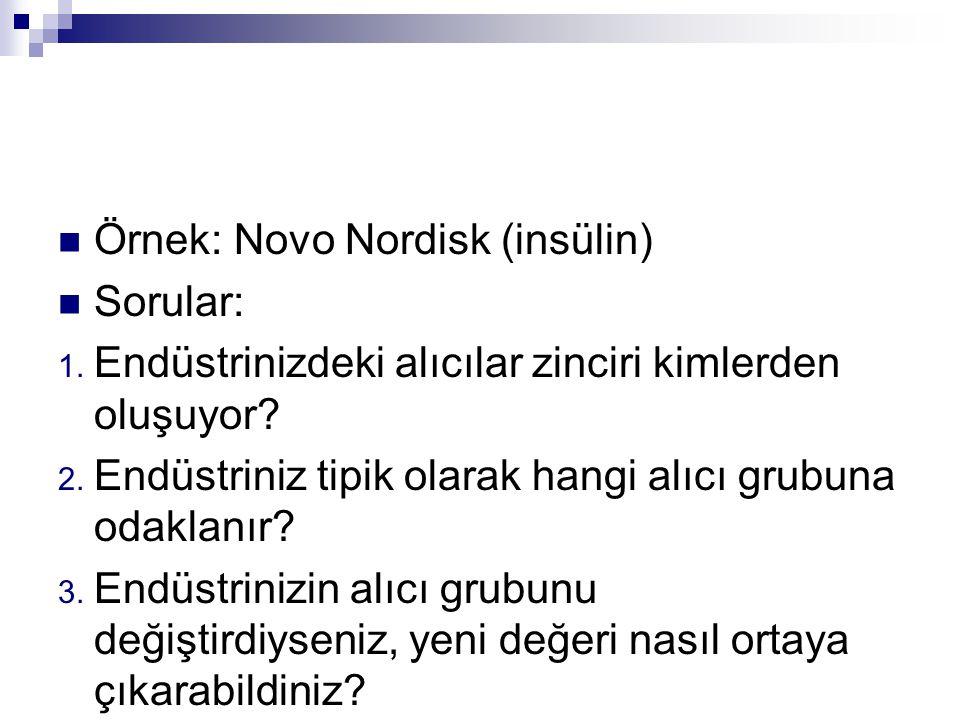  Örnek: Novo Nordisk (insülin)  Sorular: 1. Endüstrinizdeki alıcılar zinciri kimlerden oluşuyor? 2. Endüstriniz tipik olarak hangi alıcı grubuna oda