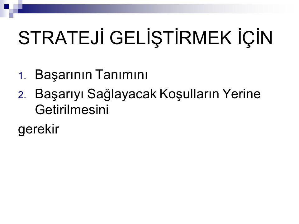IV. TEMEL VE YARDIMCI AKTİVİTELER&DEĞER ÜRETİM ZİNCİRİ)