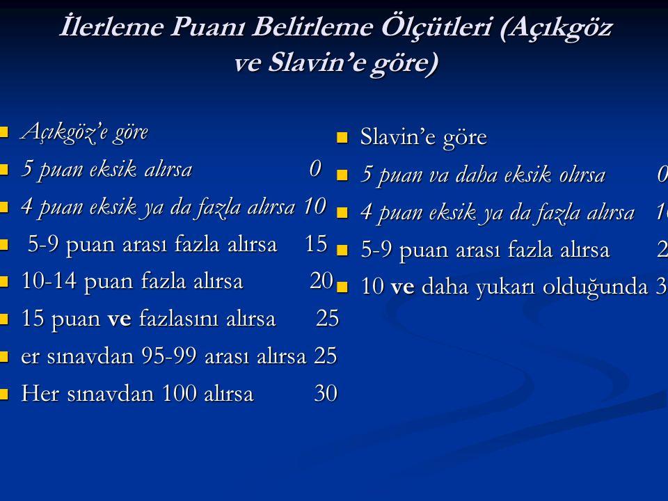 İlerleme Puanı Belirleme Ölçütleri (Açıkgöz ve Slavin'e göre)  Açıkgöz'e göre  5 puan eksik alırsa 0  4 puan eksik ya da fazla alırsa 10  5-9 puan