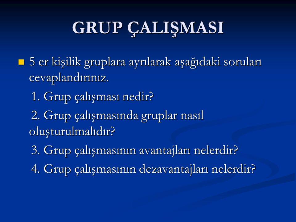 GRUP ÇALIŞMASI  5 er kişilik gruplara ayrılarak aşağıdaki soruları cevaplandırınız. 1. Grup çalışması nedir? 1. Grup çalışması nedir? 2. Grup çalışma