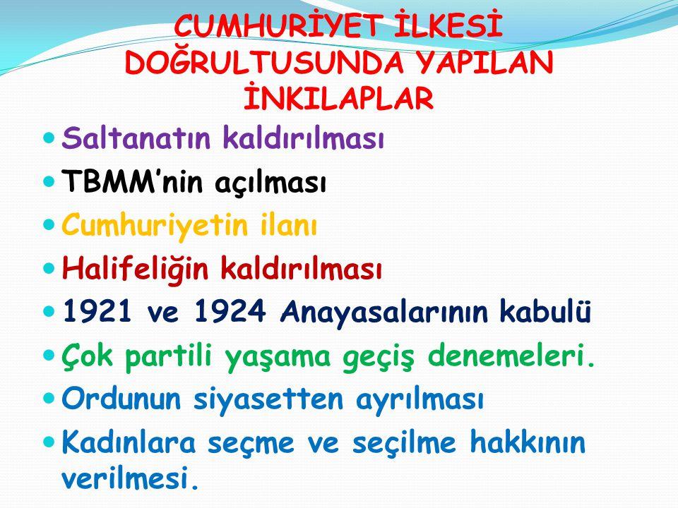 CUMHURİYET İLKESİ DOĞRULTUSUNDA YAPILAN İNKILAPLAR  Saltanatın kaldırılması  TBMM'nin açılması  Cumhuriyetin ilanı  Halifeliğin kaldırılması  192