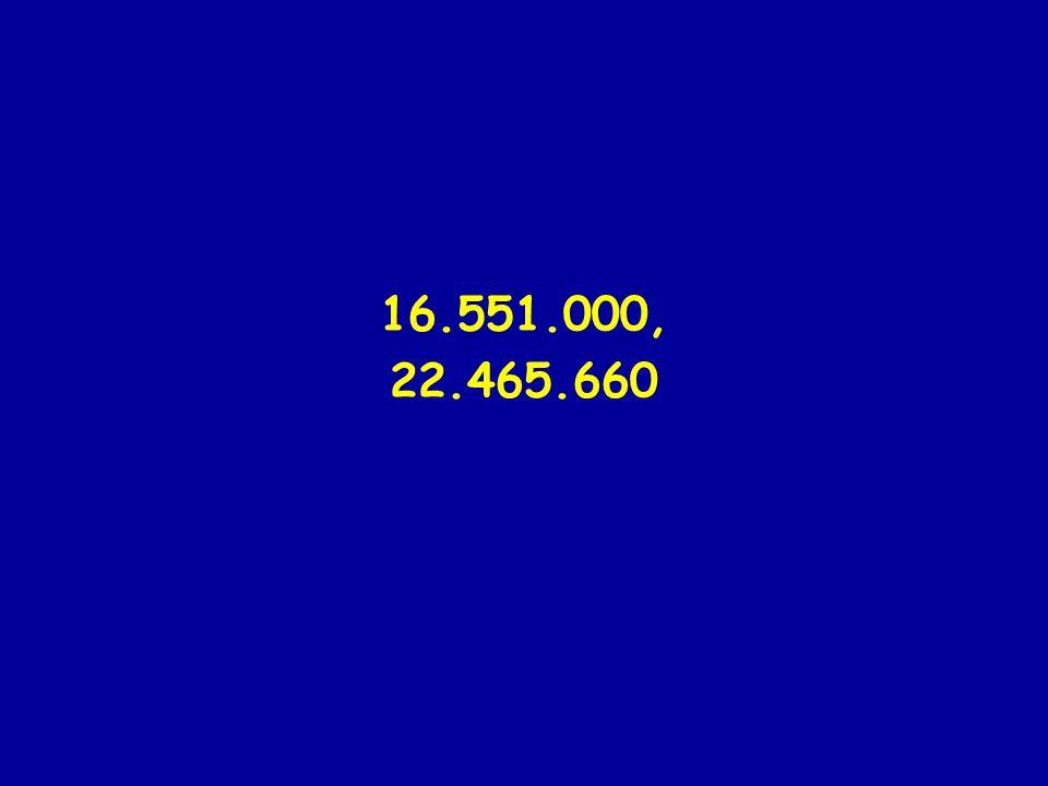 16.551.000, 22.465.660