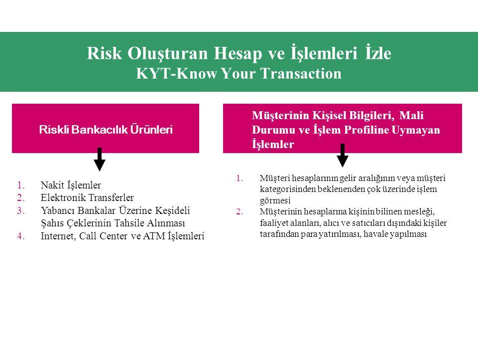 Risk Oluşturan Hesap ve İşlemleri İzle KYT-Know Your Transaction Müşterinin Kişisel Bilgileri, Mali Durumu ve İşlem Profiline Uymayan İşlemler Riskli Bankacılık Ürünleri 1.Nakit İşlemler 2.Elektronik Transferler 3.Yabancı Bankalar Üzerine Keşideli Şahıs Çeklerinin Tahsile Alınması 4.Internet, Call Center ve ATM İşlemleri 1.Müşteri hesaplarının gelir aralığının veya müşteri kategorisinden beklenenden çok üzerinde işlem görmesi 2.Müşterinin hesaplarına kişinin bilinen mesleği, faaliyet alanları, alıcı ve satıcıları dışındaki kişiler tarafından para yatırılması, havale yapılması