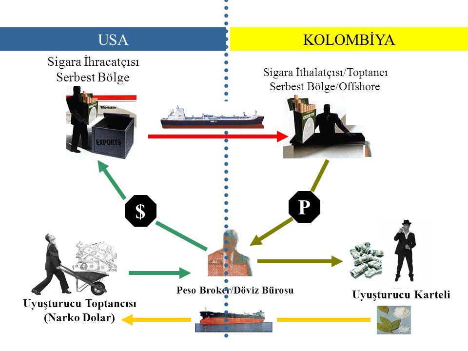 Peso Broker/Döviz Bürosu Sigara İhracatçısı Serbest Bölge P $ Uyuşturucu Karteli Sigara İthalatçısı/Toptancı Serbest Bölge/Offshore USAKOLOMBİYA Uyuşturucu Toptancısı (Narko Dolar)