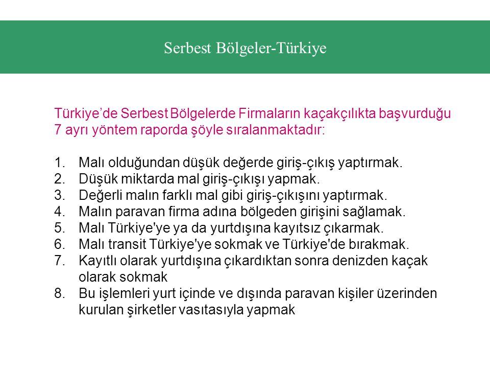 Türkiye'de Serbest Bölgelerde Firmaların kaçakçılıkta başvurduğu 7 ayrı yöntem raporda şöyle sıralanmaktadır: 1.Malı olduğundan düşük değerde giriş-çıkış yaptırmak.