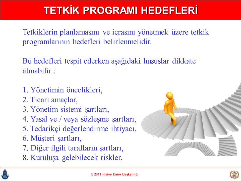 © 2011 itfaiye Daire Başkanlığı TETKİK PROGRAMI HEDEFLERİ Tetkiklerin planlamasını ve icrasını yönetmek üzere tetkik programlarının hedefleri belirlen