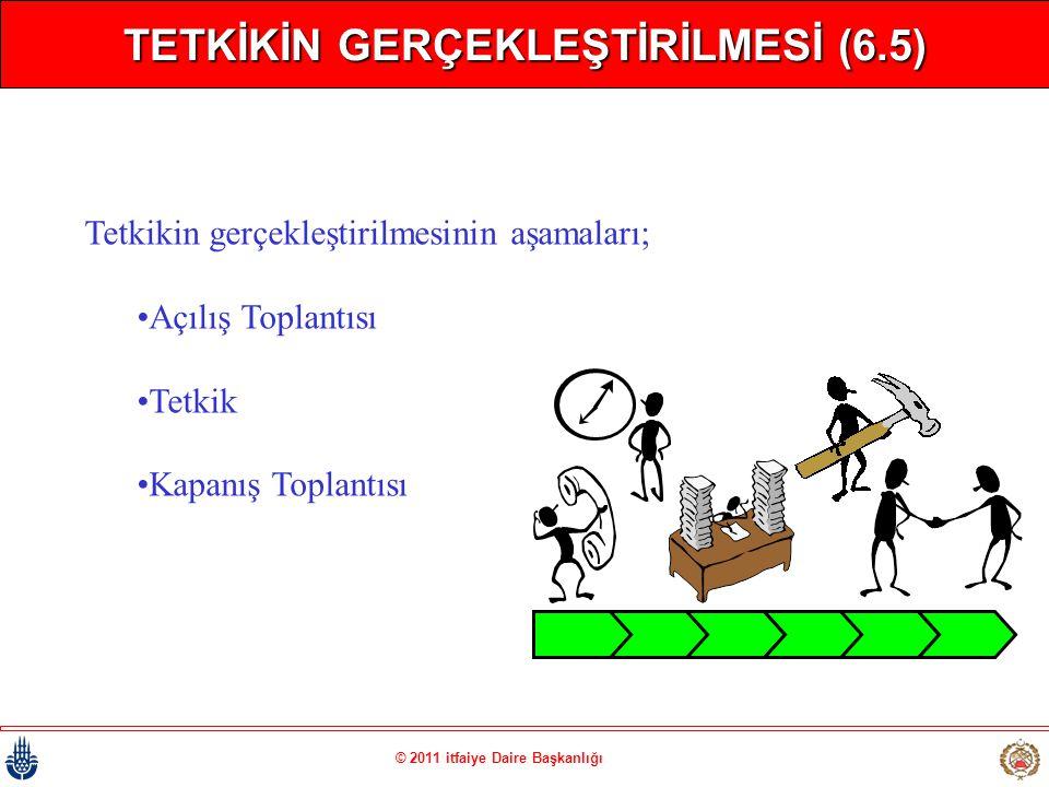 © 2011 itfaiye Daire Başkanlığı TETKİKİN GERÇEKLEŞTİRİLMESİ (6.5) Tetkikin gerçekleştirilmesinin aşamaları; •Açılış Toplantısı •Tetkik •Kapanış Toplan