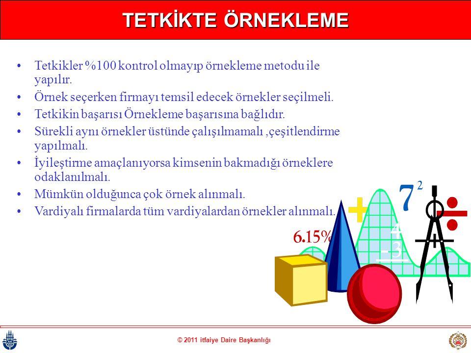 © 2011 itfaiye Daire Başkanlığı TETKİKTE ÖRNEKLEME •Tetkikler %100 kontrol olmayıp örnekleme metodu ile yapılır. •Örnek seçerken firmayı temsil edecek