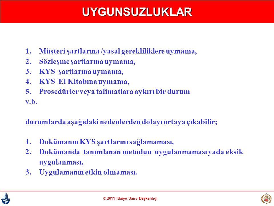 © 2011 itfaiye Daire Başkanlığı UYGUNSUZLUKLAR 1.Müşteri şartlarına /yasal gerekliliklere uymama, 2.Sözleşme şartlarına uymama, 3.KYS şartlarına uymam