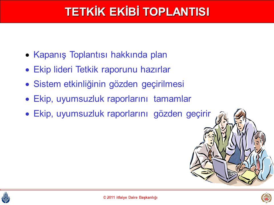 © 2011 itfaiye Daire Başkanlığı TETKİK EKİBİ TOPLANTISI  Kapanış Toplantısı hakkında plan  Ekip lideri Tetkik raporunu hazırlar  Sistem etkinliğini
